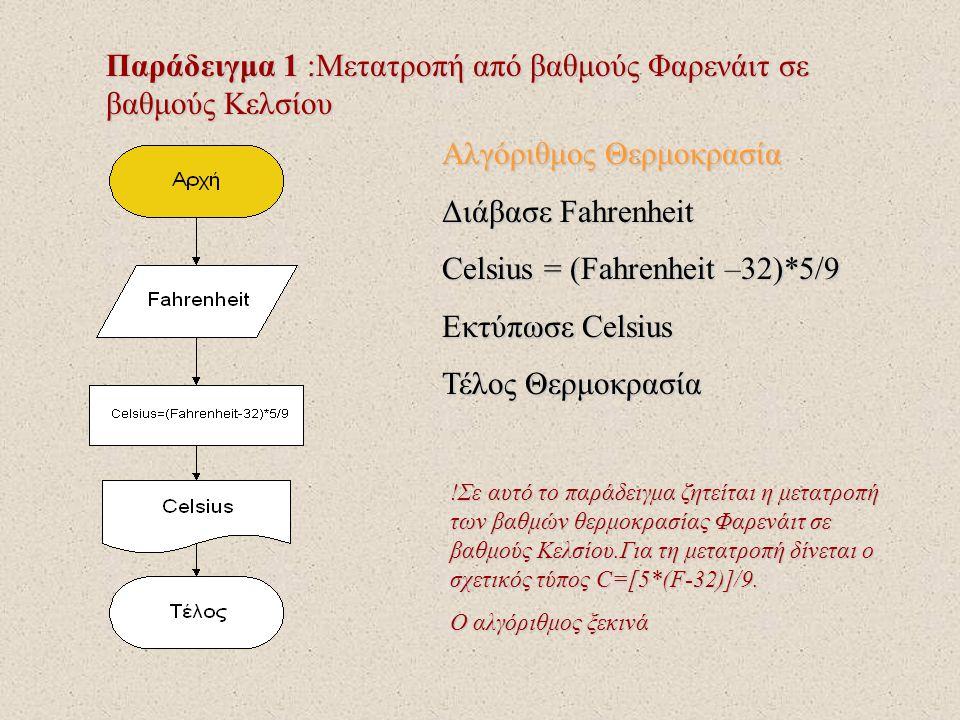 Αλγόριθμος Θερμοκρασία Διάβασε Fahrenheit Celsius = (Fahrenheit –32)*5/9 Εκτύπωσε Celsius Τέλος Θερμοκρασία Παράδειγμα 1 :Μετατροπή από βαθμούς Φαρενάιτ σε βαθμούς Κελσίου !Στη συνέχεια ο αλγόριθμος διαβάζει τη τιμή Fahrenheit δηλαδή δέχεται μία τιμή που εισάγει από το πληκτρολόγιο ο χρήστης και τη λαμβάνει ως το πρώτο δεδομένο.