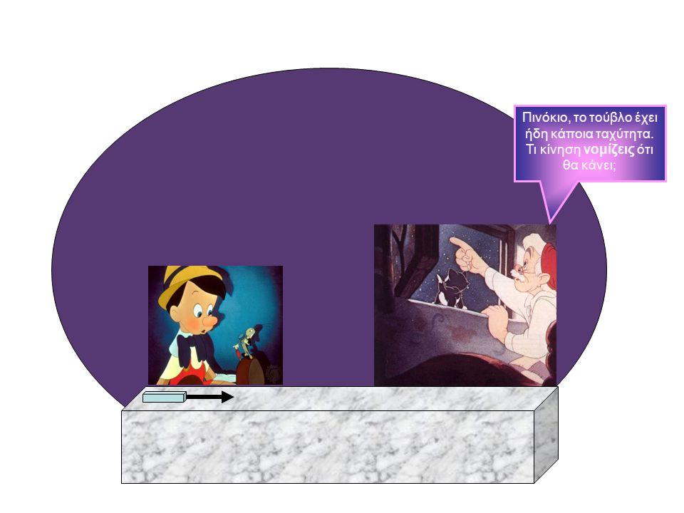 Πινόκιο, το τούβλο έχει ήδη κάποια ταχύτητα. Τι κίνηση νομίζεις ότι θα κάνει;