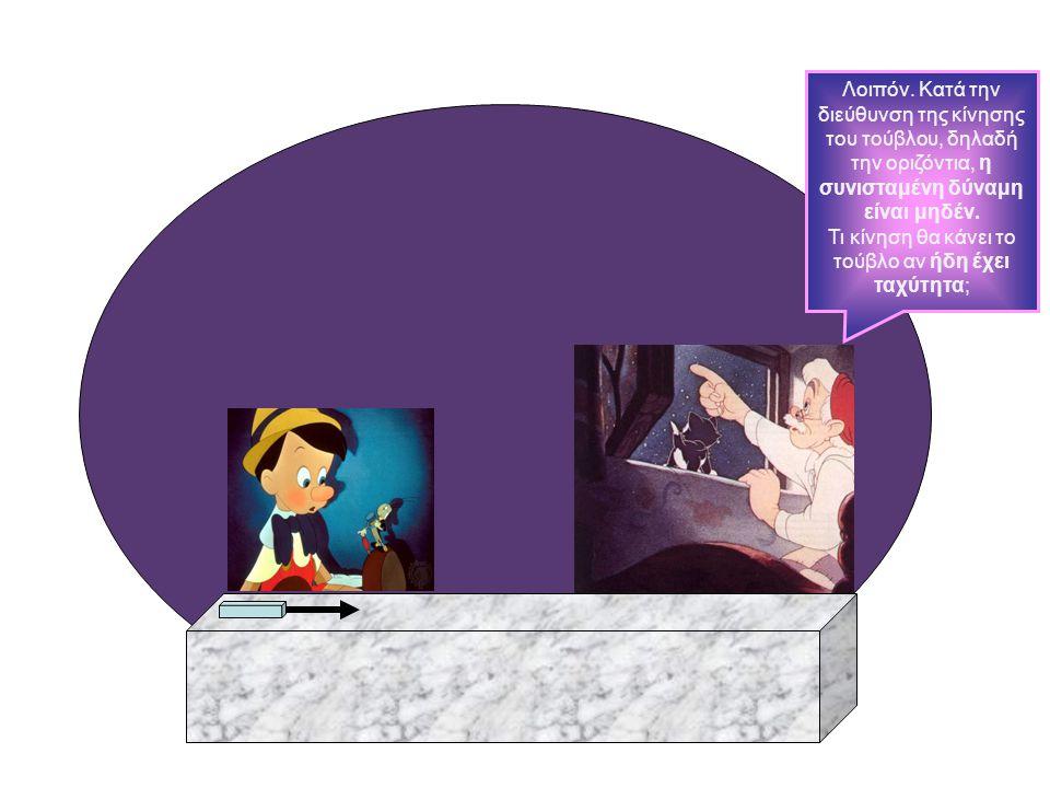 Λοιπόν. Κατά την διεύθυνση της κίνησης του τούβλου, δηλαδή την οριζόντια, η συνισταμένη δύναμη είναι μηδέν. Τι κίνηση θα κάνει το τούβλο αν ήδη έχει τ