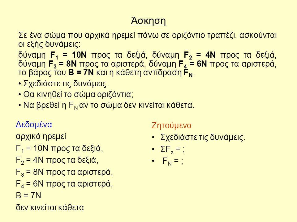 Άσκηση Σε ένα σώμα που αρχικά ηρεμεί πάνω σε οριζόντιο τραπέζι, ασκούνται οι εξής δυνάμεις: δύναμη F 1 = 10Ν προς τα δεξιά, δύναμη F 2 = 4Ν προς τα δε