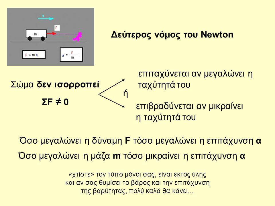 Δεύτερος νόμος του Newton Σώμα δεν ισορροπεί ΣF ≠ 0 επιταχύνεται αν μεγαλώνει η ταχύτητά του επιβραδύνεται αν μικραίνει η ταχύτητά του ή Όσο μεγαλώνει