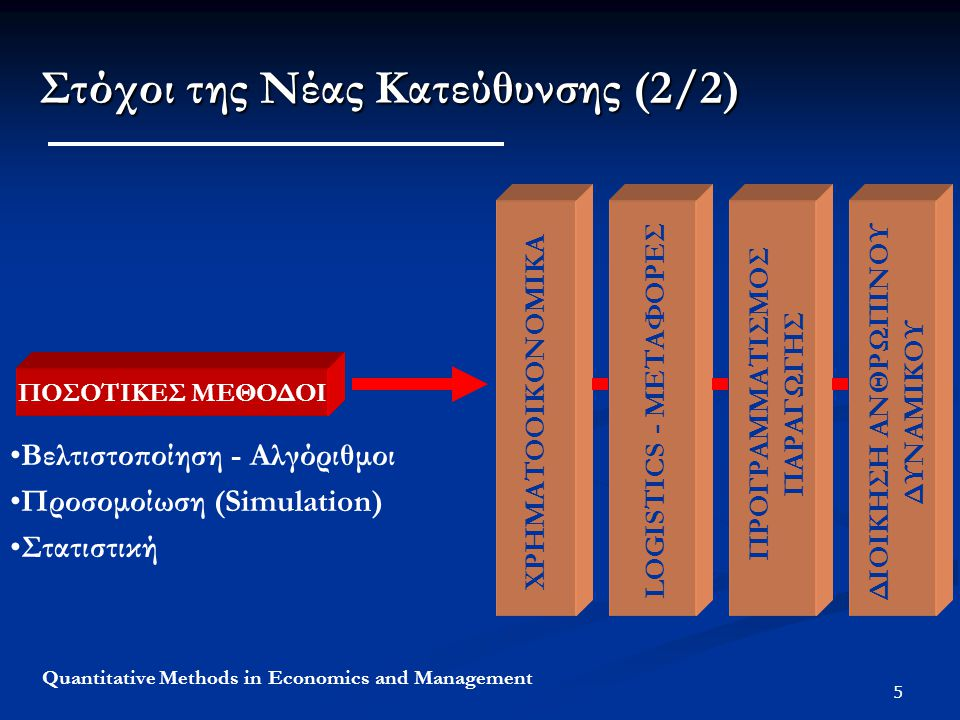 5 Quantitative Methods in Economics and Management Στόχοι της Νέας Κατεύθυνσης (2/2) ΠΟΣΟΤΙΚΕΣ ΜΕΘΟΔΟΙ ΧΡΗΜΑΤΟΙΚΟΝΟΜΙΚΑ ΠΡΟΓΡΑΜΜΑΤΙΣΜΟΣ ΠΑΡΑΓΩΓΗΣ LOGISTICS - MΕΤΑΦΟΡΕΣ ΧΡΗΜΑΤΟΟΙΚΟΝΟΜΙΚΑ ΠΡΟΓΡΑΜΜΑΤΙΣΜΟΣ ΠΑΡΑΓΩΓΗΣ ΔΙΟΙΚΗΣΗ ΑΝΘΡΩΠΙΝΟΥ ΔΥΝΑΜΙΚΟΥ Βελτιστοποίηση - Αλγόριθμοι Προσομοίωση (Simulation) Στατιστική