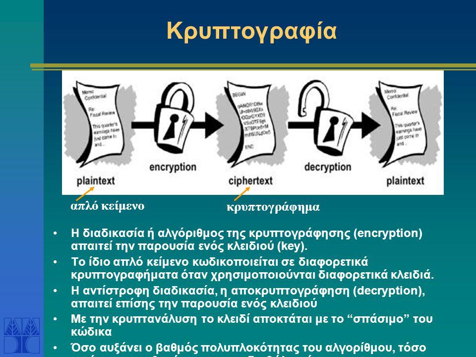 Κρυπτογραφία Η διαδικασία ή αλγόριθμος της κρυπτογράφησης (encryption) απαιτεί την παρουσία ενός κλειδιού (key). Το ίδιο απλό κείμενο κωδικοποιείται σ