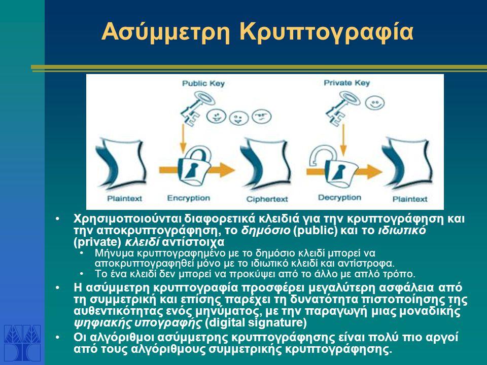 Ασύμμετρη Κρυπτογραφία Χρησιμοποιούνται διαφορετικά κλειδιά για την κρυπτογράφηση και την αποκρυπτογράφηση, το δημόσιο (public) και το ιδιωτικό (private) κλειδί αντίστοιχα Μήνυμα κρυπτογραφημένο με το δημόσιο κλειδί μπορεί να αποκρυπτογραφηθεί μόνο με το ιδιωτικό κλειδί και αντίστροφα.