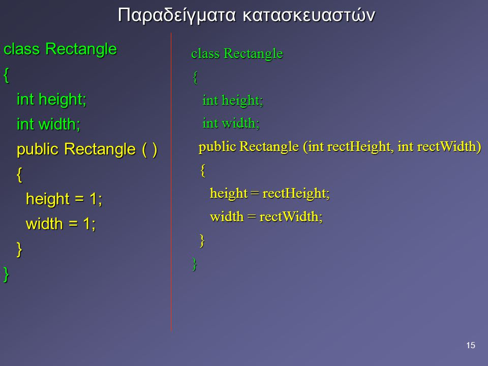 15 Παραδείγματα κατασκευαστών class Rectangle { int height; int height; int width; int width; public Rectangle ( ) public Rectangle ( ) { height = 1;