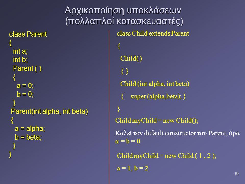 19 Αρχικοποίηση υποκλάσεων (πολλαπλοί κατασκευαστές) class Parent { int a; int a; int b; int b; Parent ( ) Parent ( ) { a = 0; a = 0; b = 0; b = 0; } Parent(int alpha, int beta) Parent(int alpha, int beta) { a = alpha; a = alpha; b = beta; b = beta; }} class Child extends Parent { Child( ) { } Child (int alpha, int beta) { super (alpha,beta); } } Child myChild = new Child(); Καλεί τον default constructor του Parent, άρα α = b = 0 Child myChild = new Child ( 1, 2 ); a = 1, b = 2