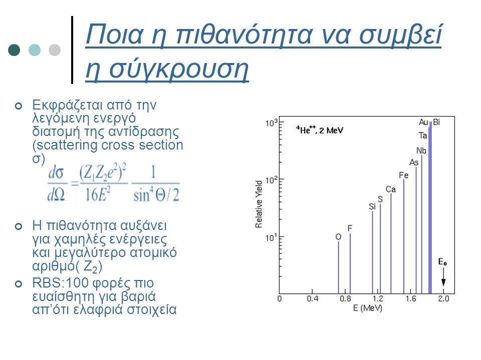 Ποια η πιθανότητα να συμβεί η σύγκρουση Εκφράζεται από την λεγόμενη ενεργό διατομή της αντίδρασης (scattering cross section σ) Η πιθανότητα αυξάνει γι