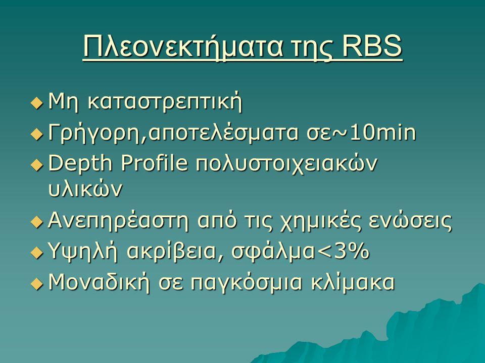 Πλεονεκτήματα της RBS  Μη καταστρεπτική  Γρήγορη,αποτελέσματα σε~10min  Depth Profile πολυστοιχειακών υλικών  Ανεπηρέαστη από τις χημικές ενώσεις