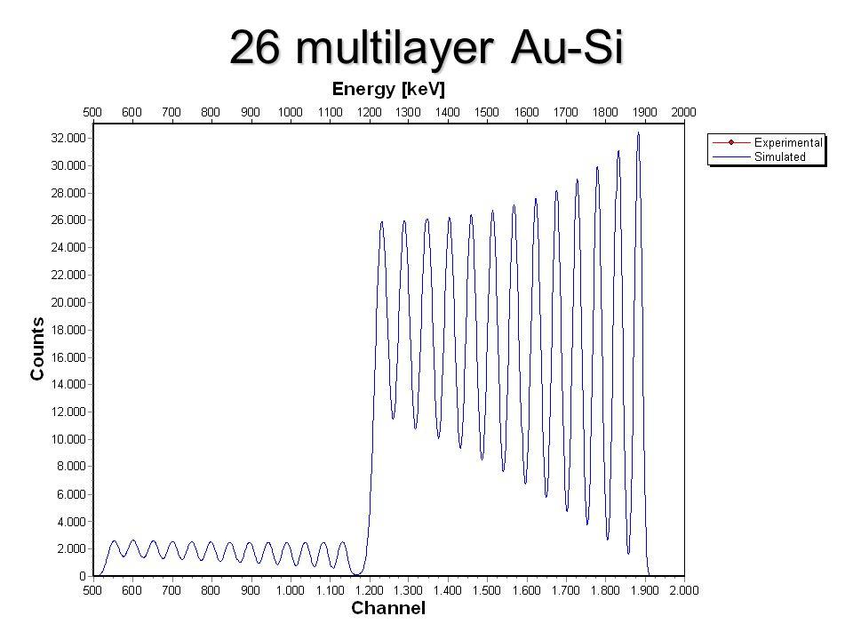 26 multilayer Au-Si