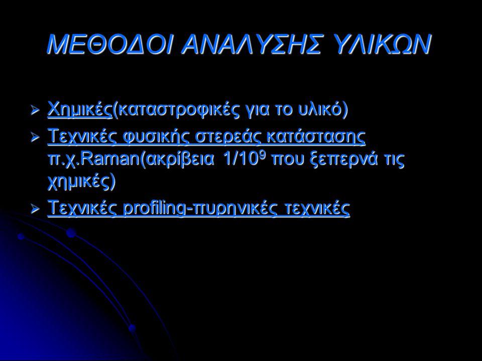 ΜΕΘΟΔΟΙ ΑΝΑΛΥΣΗΣ ΥΛΙΚΩΝ  Χημικές(καταστροφικές για το υλικό)  Τεχνικές φυσικής στερεάς κατάστασης π.χ.Raman(ακρίβεια 1/10 9 που ξεπερνά τις χημικές)