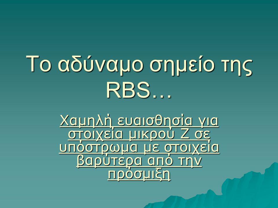 Το αδύναμο σημείο της RBS… Χαμηλή ευαισθησία για στοιχεία μικρού Z σε υπόστρωμα με στοιχεία βαρύτερα από την πρόσμιξη