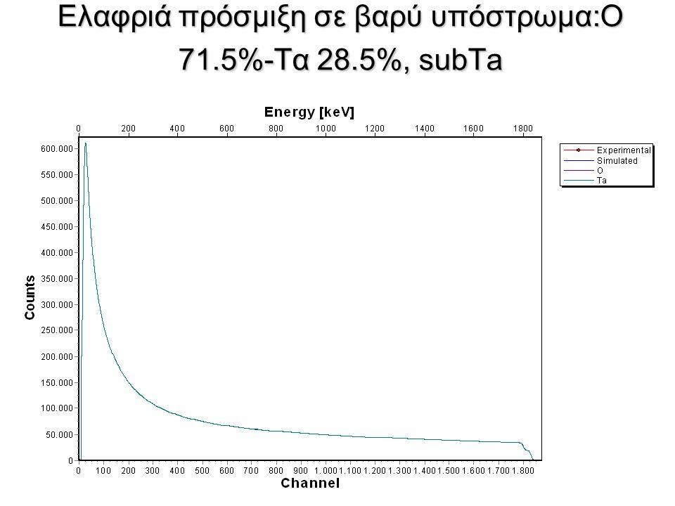 Ελαφριά πρόσμιξη σε βαρύ υπόστρωμα:Ο 71.5%-Τα 28.5%, subTa