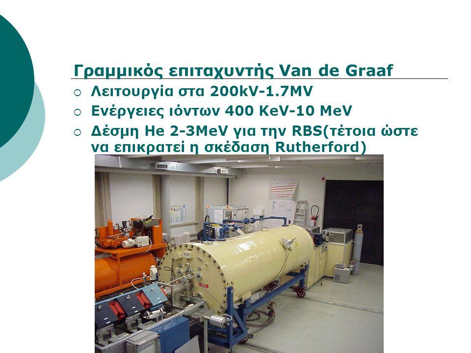 Γραμμικός επιταχυντής Van de Graaf  Λειτουργία στα 200kV-1.7MV  Ενέργειες ιόντων 400 KeV-10 MeV  Δέσμη He 2-3MeV για την RBS(τέτοια ώστε να επικρατ
