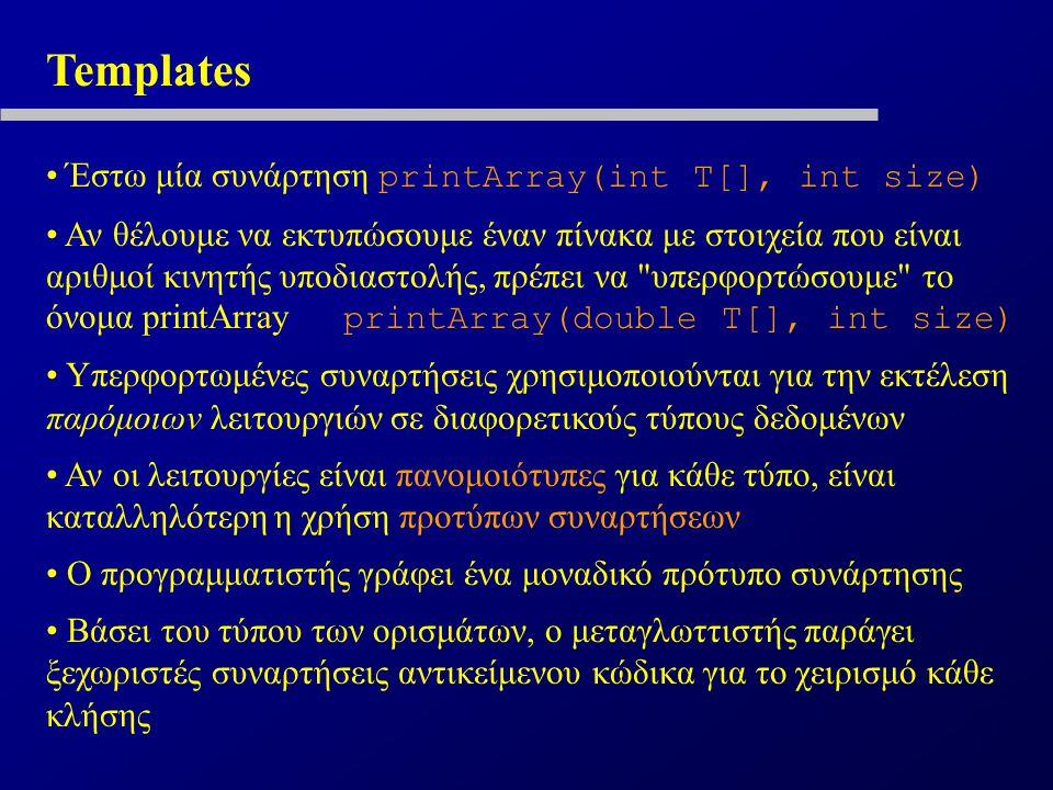 Templates Έστω μία συνάρτηση printArray(int T[], int size) Αν θέλουμε να εκτυπώσουμε έναν πίνακα με στοιχεία που είναι αριθμοί κινητής υποδιαστολής, πρέπει να υπερφορτώσουμε το όνομα printArray printArray(double T[], int size) Υπερφορτωμένες συναρτήσεις χρησιμοποιούνται για την εκτέλεση παρόμοιων λειτουργιών σε διαφορετικούς τύπους δεδομένων Αν οι λειτουργίες είναι πανομοιότυπες για κάθε τύπο, είναι καταλληλότερη η χρήση προτύπων συναρτήσεων Ο προγραμματιστής γράφει ένα μοναδικό πρότυπο συνάρτησης Βάσει του τύπου των ορισμάτων, ο μεταγλωττιστής παράγει ξεχωριστές συναρτήσεις αντικείμενου κώδικα για το χειρισμό κάθε κλήσης
