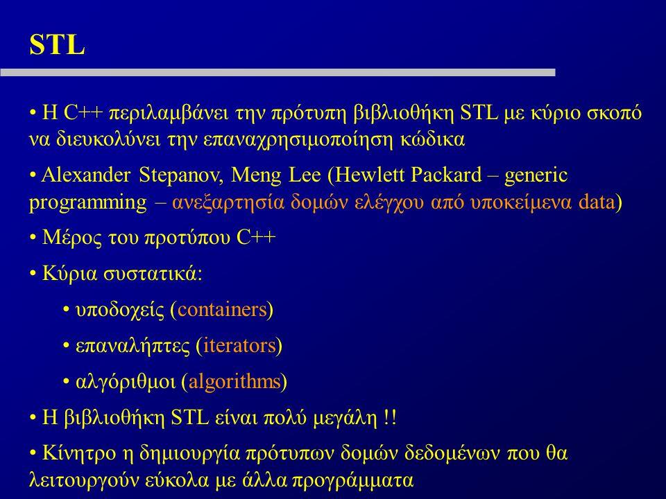 STL Η C++ περιλαμβάνει την πρότυπη βιβλιοθήκη STL με κύριο σκοπό να διευκολύνει την επαναχρησιμοποίηση κώδικα Alexander Stepanov, Meng Lee (Hewlett Packard – generic programming – ανεξαρτησία δομών ελέγχου από υποκείμενα data) Μέρος του προτύπου C++ Κύρια συστατικά: υποδοχείς (containers) επαναλήπτες (iterators) αλγόριθμοι (algorithms) Η βιβλιοθήκη STL είναι πολύ μεγάλη !.