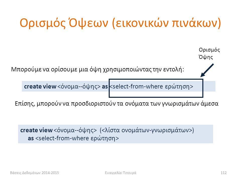 Ευαγγελία Πιτουρά112 Μπορούμε να ορίσουμε μια όψη χρησιμοποιώντας την εντολή: Επίσης, μπορούν να προσδιοριστούν τα ονόματα των γνωρισμάτων άμεσα creat