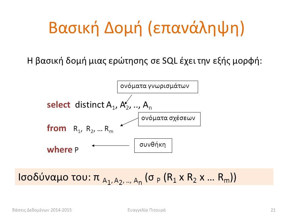 Ευαγγελία Πιτουρά21 select distinct Α 1, Α 2,.., Α n from R 1, R 2, … R m where P Η βασική δομή μιας ερώτησης σε SQL έχει την εξής μορφή: Ισοδύναμο το