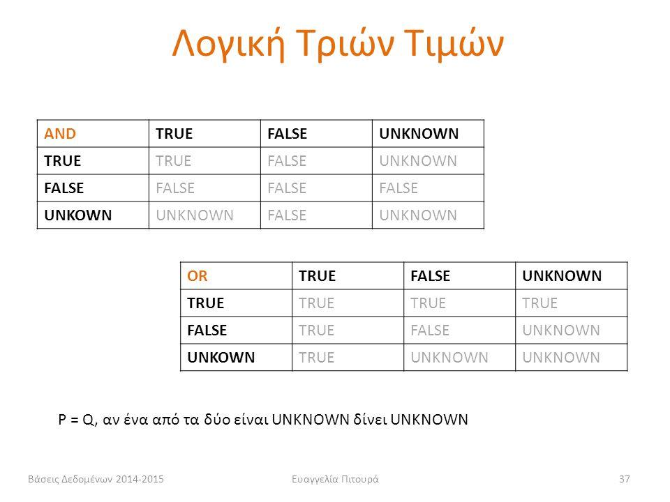Ευαγγελία Πιτουρά37 Λογική Τριών Τιμών ANDTRUEFALSEUNKNOWN TRUE FALSEUNKNOWN FALSE UNKOWNUNKNOWNFALSEUNKNOWN ORTRUEFALSEUNKNOWN TRUE FALSETRUEFALSEUNK