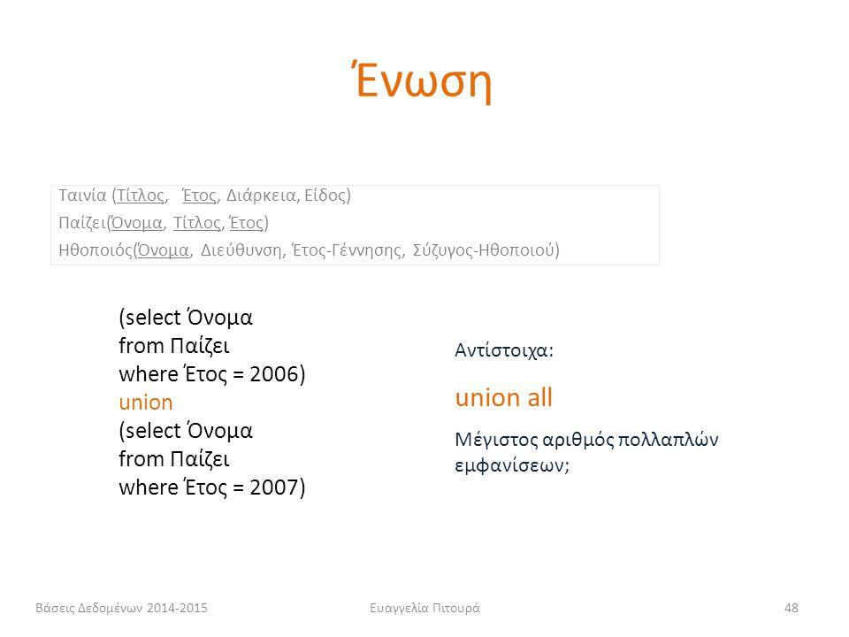 Ευαγγελία Πιτουρά48 (select Όνομα from Παίζει where Έτος = 2006) union (select Όνομα from Παίζει where Έτος = 2007) Ταινία (Τίτλος, Έτος, Διάρκεια, Εί