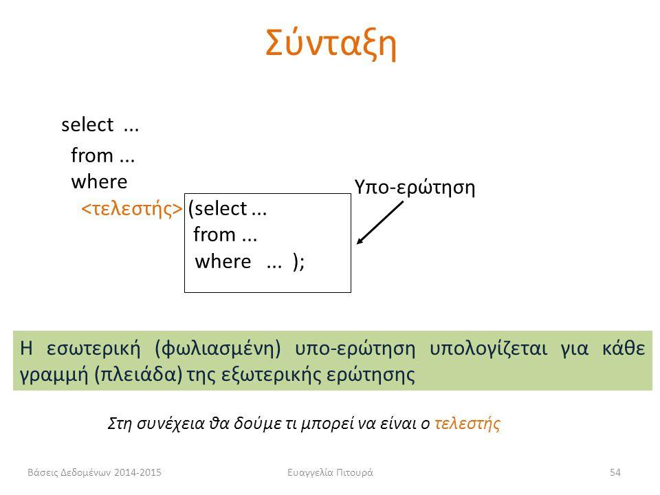 Ευαγγελία Πιτουρά54 select... from... where (select... from... where... ); Η εσωτερική (φωλιασμένη) υπο-ερώτηση υπολογίζεται για κάθε γραμμή (πλειάδα)