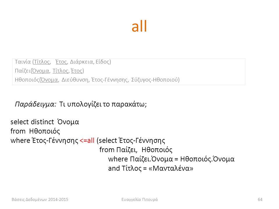 Ευαγγελία Πιτουρά64 Παράδειγμα: Τι υπολογίζει το παρακάτω; select distinct Όνομα from Ηθοποιός where Έτος-Γέννησης <=all (select Έτος-Γέννησης from Πα