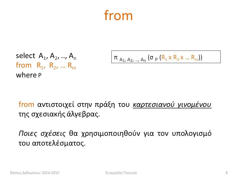 Ευαγγελία Πιτουρά8 select Α 1, Α 2,.., Α n from R 1, R 2, … R m where P π A 1, A 2,.., A n (σ P (R 1 x R 2 x … R m )) from αντιστοιχεί στην πράξη του