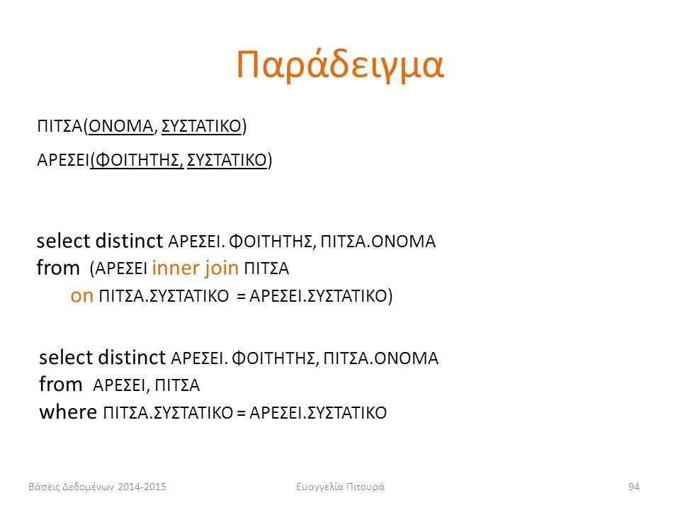 Ευαγγελία Πιτουρά94 select distinct ΑΡΕΣΕΙ. ΦΟΙΤΗΤΗΣ, ΠΙΤΣΑ.ΟΝΟΜΑ from ΑΡΕΣΕΙ, ΠΙΤΣΑ where ΠΙΤΣΑ.ΣΥΣΤΑΤΙΚΟ = ΑΡΕΣΕΙ.ΣΥΣΤΑΤΙΚΟ select distinct ΑΡΕΣΕΙ.