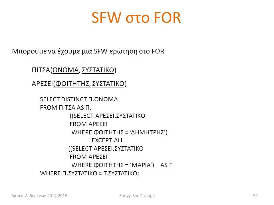 Ευαγγελία Πιτουρά99 Μπορούμε να έχουμε μια SFW ερώτηση στο FOR SFW στο FOR ΠΙΤΣΑ(ΟΝΟΜΑ, ΣΥΣΤΑΤΙΚΟ) ΑΡΕΣΕΙ(ΦΟΙΤΗΤΗΣ, ΣΥΣΤΑΤΙΚΟ) SELECT DISTINCT Π.ΟΝΟΜΑ