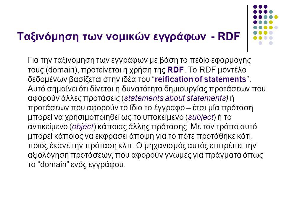 Ταξινόμηση των νομικών εγγράφων - RDF Για την ταξινόμηση των εγγράφων με βάση το πεδίο εφαρμογής τους (domain), προτείνεται η χρήση της RDF.