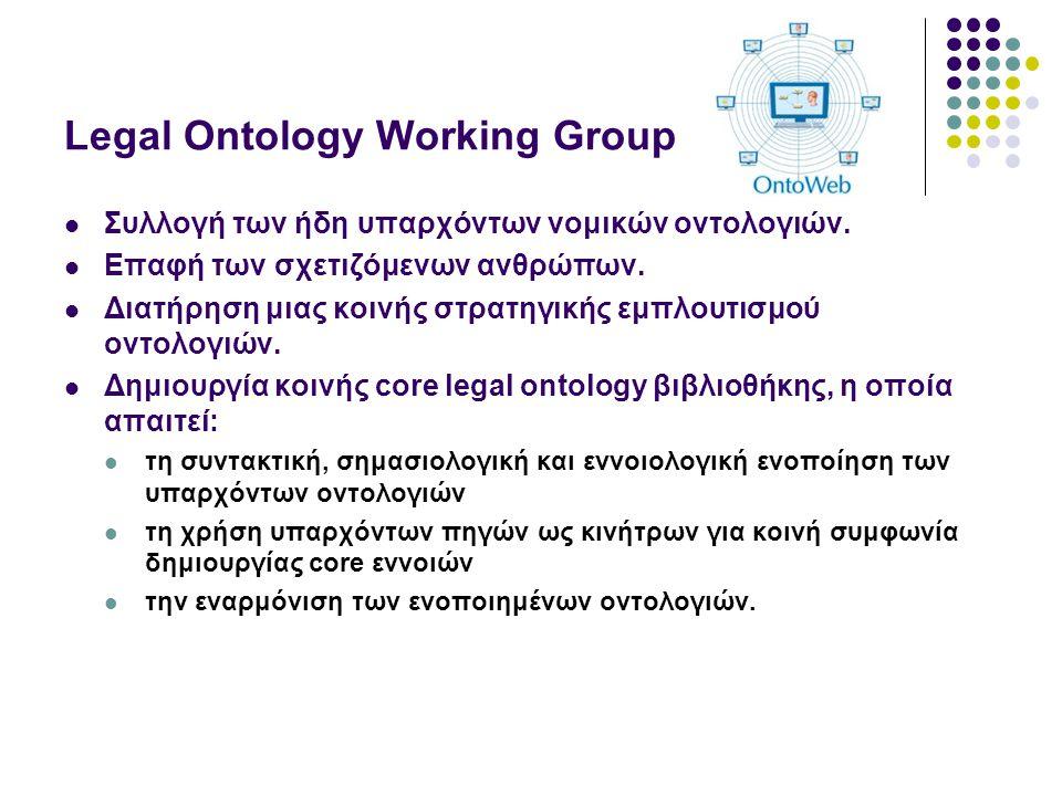 Legal Ontology Working Group Το πλαίσιο στο οποίο βασίζεται η εργασία έχει ως εξής: Ένα ανεξάρτητο πεδίου σύνολο εννοιών και σχέσεων (foundational ontology) που περιγράφει την core legal ontology.