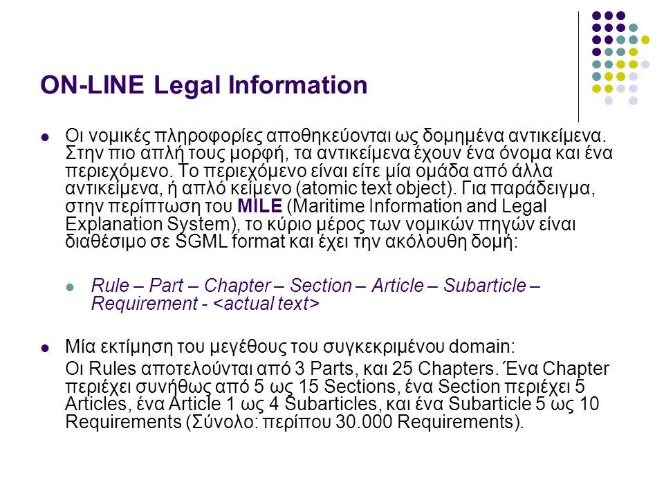 ON-LINE Legal Information Οι νομικές πληροφορίες αποθηκεύονται ως δομημένα αντικείμενα.