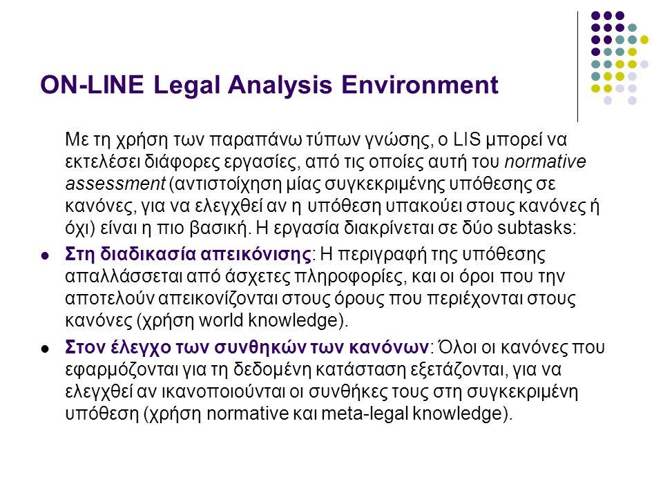 ON-LINE Legal Analysis Environment Με τη χρήση των παραπάνω τύπων γνώσης, ο LIS μπορεί να εκτελέσει διάφορες εργασίες, από τις οποίες αυτή του normative assessment (αντιστοίχηση μίας συγκεκριμένης υπόθεσης σε κανόνες, για να ελεγχθεί αν η υπόθεση υπακούει στους κανόνες ή όχι) είναι η πιο βασική.