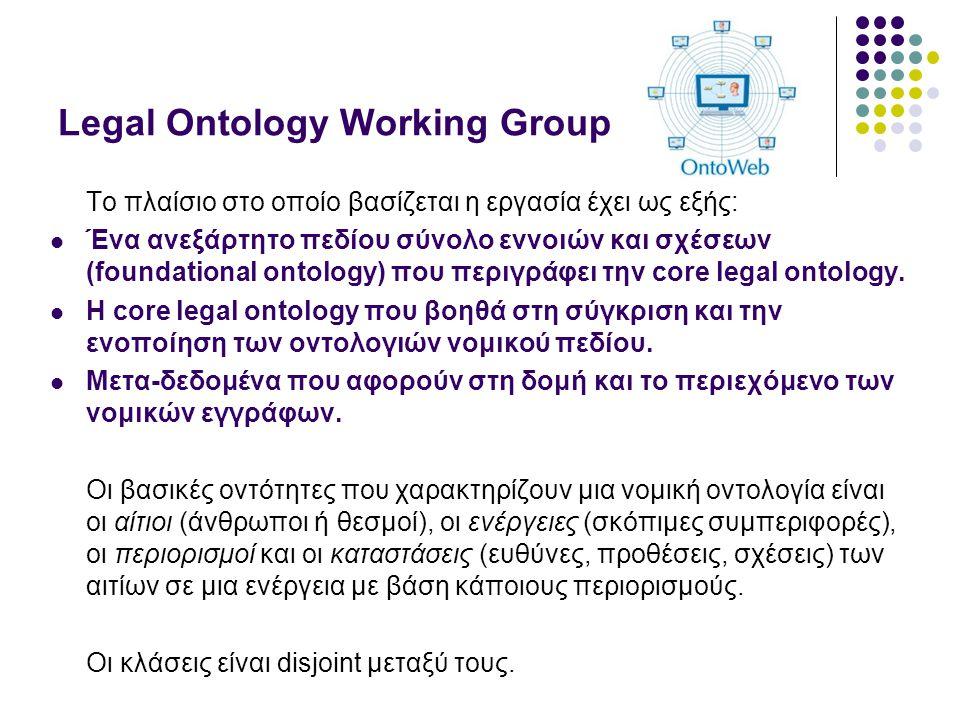 Constructing an IR-oriented legal ontology Πρόταση από τον Guiraude Lamé (Centre de Recherché en Informatique Ecole Nationale Superieure des Mines de Paris) για μία IR-oriented νομική οντολογία.