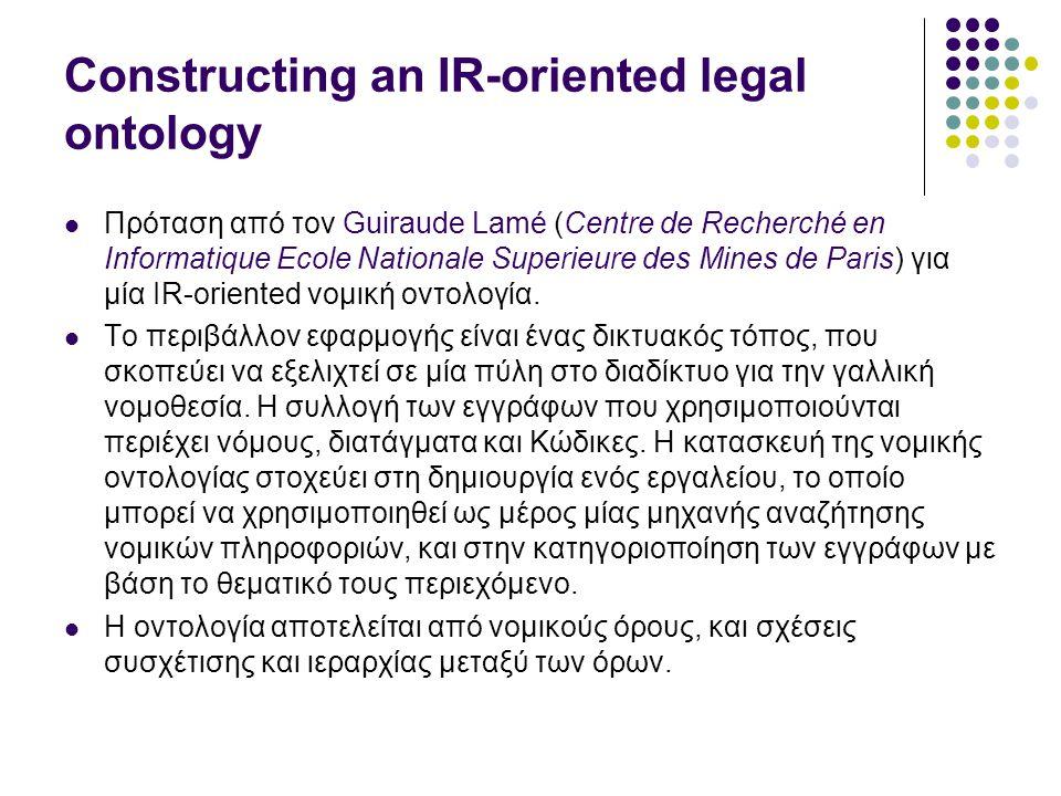 Δυσκολίες στη δημιουργία μίας νομικής οντολογίας Διαφωνίες των νομικών σε θέματα, όπως για το: αν μία νομική έννοια έιναι στην ουσία μέρος μίας άλλης.