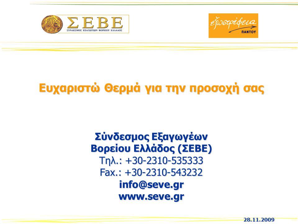 Ευχαριστώ Θερμά για την προσοχή σας Σύνδεσμος Εξαγωγέων Βορείου Ελλάδος (ΣΕΒΕ) Τηλ.: +30-2310-535333 Fax.: +30-2310-543232 info@seve.grwww.seve.gr 28.