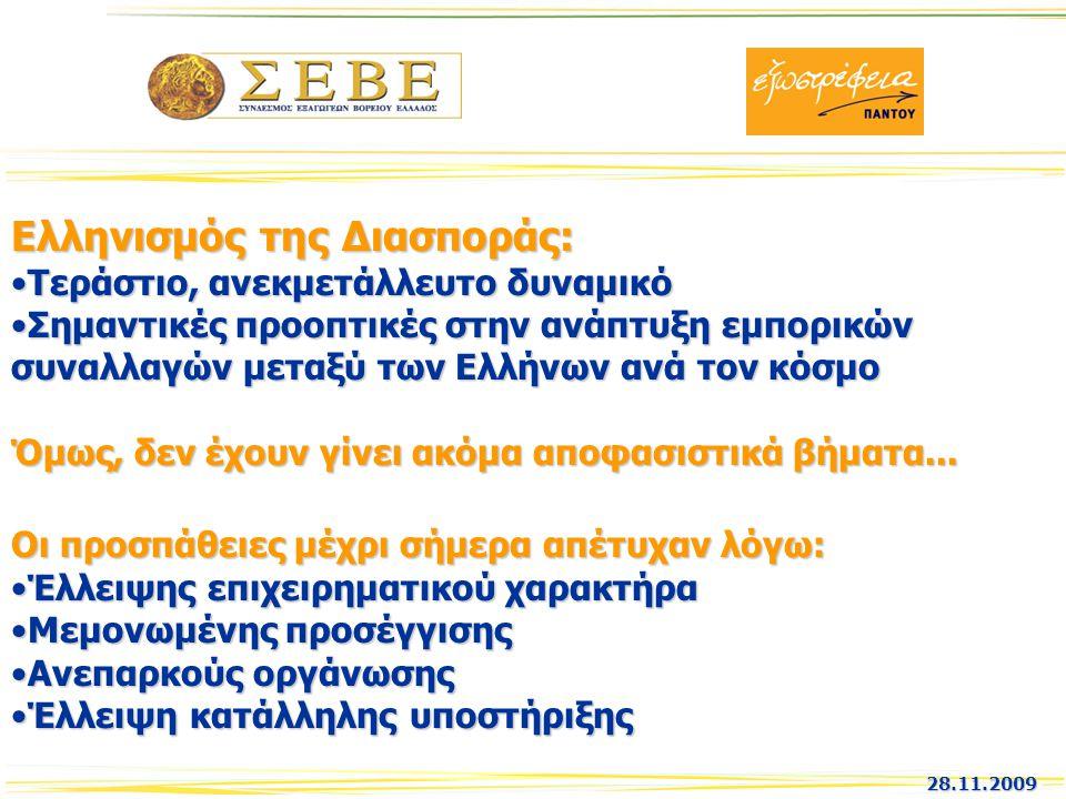 ΠΡΟΤΑΣΗ ΣΕΒΕ: Ανάπτυξη Δικτύου επιχειρηματικής συνεργασίας μεταξύ των Ελλήνων ανά τον κόσμο Συνεργασία ΣΕΒΕ με ΣΑΕΣυνεργασία ΣΕΒΕ με ΣΑΕ Στόχος: Επέκταση προοπτικών συνεργασίας μεταξύ Ελλήνων που ζουν στο εξωτερικό και Ελλήνων που ζουν στην ΕλλάδαΣτόχος: Επέκταση προοπτικών συνεργασίας μεταξύ Ελλήνων που ζουν στο εξωτερικό και Ελλήνων που ζουν στην Ελλάδα Ενδεικτικές μορφές ανάπτυξης συνεργασίας:Ενδεικτικές μορφές ανάπτυξης συνεργασίας: ΑντιπροσώπευσηΑντιπροσώπευση ΚοινοπραξίαΚοινοπραξία Δημιουργία δικτύων διανομήςΔημιουργία δικτύων διανομής Ανταλλαγή τεχνικών γνώσεωνΑνταλλαγή τεχνικών γνώσεων 28.11.2009