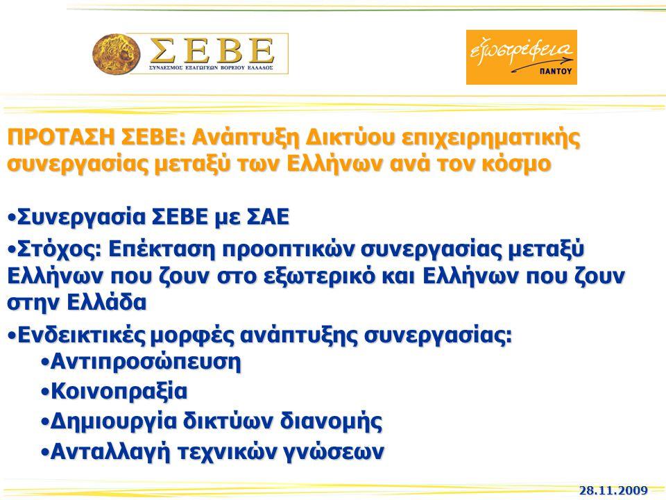 ΠΡΟΤΑΣΗ ΣΕΒΕ: Ανάπτυξη Δικτύου επιχειρηματικής συνεργασίας μεταξύ των Ελλήνων ανά τον κόσμο Συνεργασία ΣΕΒΕ με ΣΑΕΣυνεργασία ΣΕΒΕ με ΣΑΕ Στόχος: Επέκτ