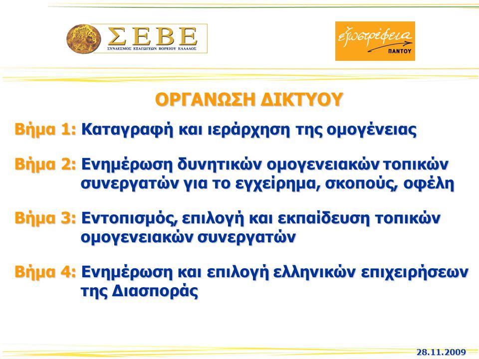 ΟΡΓΑΝΩΣΗ ΔΙΚΤΥΟΥ Βήμα 5: Κατάρτιση καταλόγου επιχειρήσεων της Διασποράς και προώθησή του στις ελληνικές επιχειρήσεις Βήμα 6: Διεξαγωγή εκδήλωσης, τύπου Partenariat στην Ελλάδα Βήμα 7: Αξιολόγηση – Έκθεση αποτελεσμάτων – Σχεδιασμός μελλοντικών δράσεων 28.11.2009