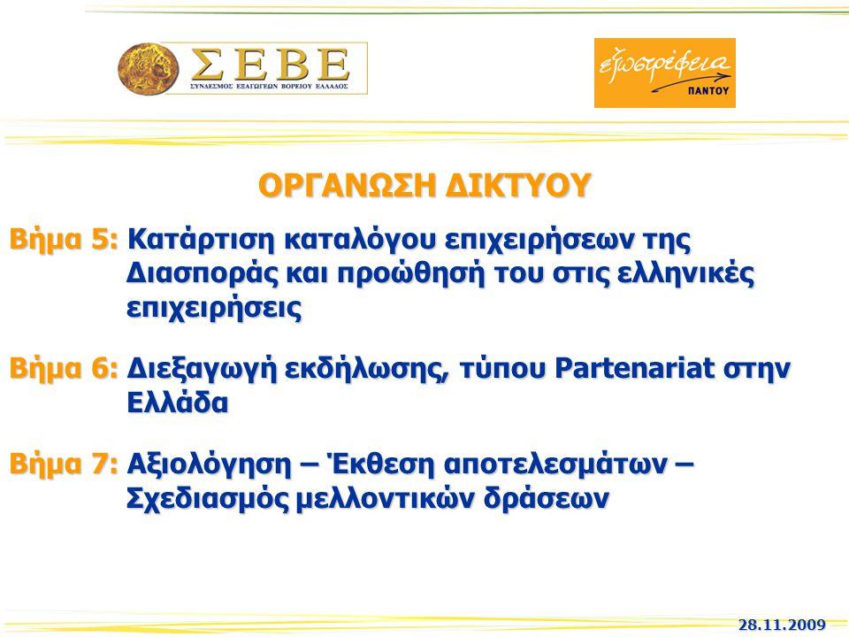 ΟΡΓΑΝΩΣΗ ΔΙΚΤΥΟΥ Βήμα 5: Κατάρτιση καταλόγου επιχειρήσεων της Διασποράς και προώθησή του στις ελληνικές επιχειρήσεις Βήμα 6: Διεξαγωγή εκδήλωσης, τύπο