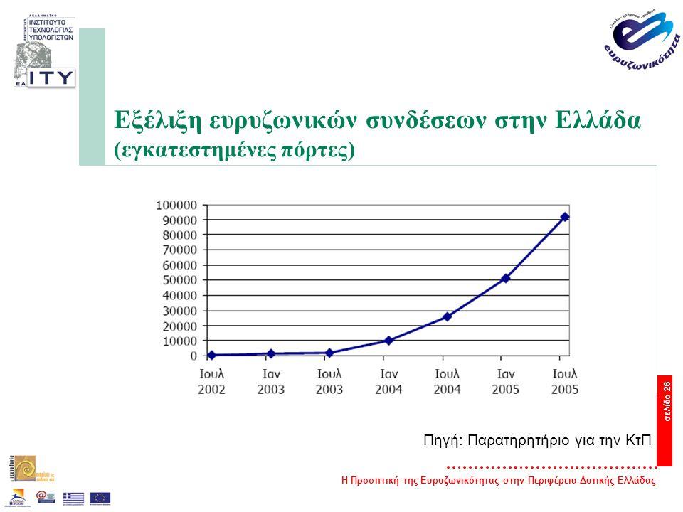 Η Προοπτική της Ευρυζωνικότητας στην Περιφέρεια Δυτικής Ελλάδας σελίδα 26 Εξέλιξη ευρυζωνικών συνδέσεων στην Ελλάδα (εγκατεστημένες πόρτες) Πηγή: Παρατηρητήριο για την ΚτΠ