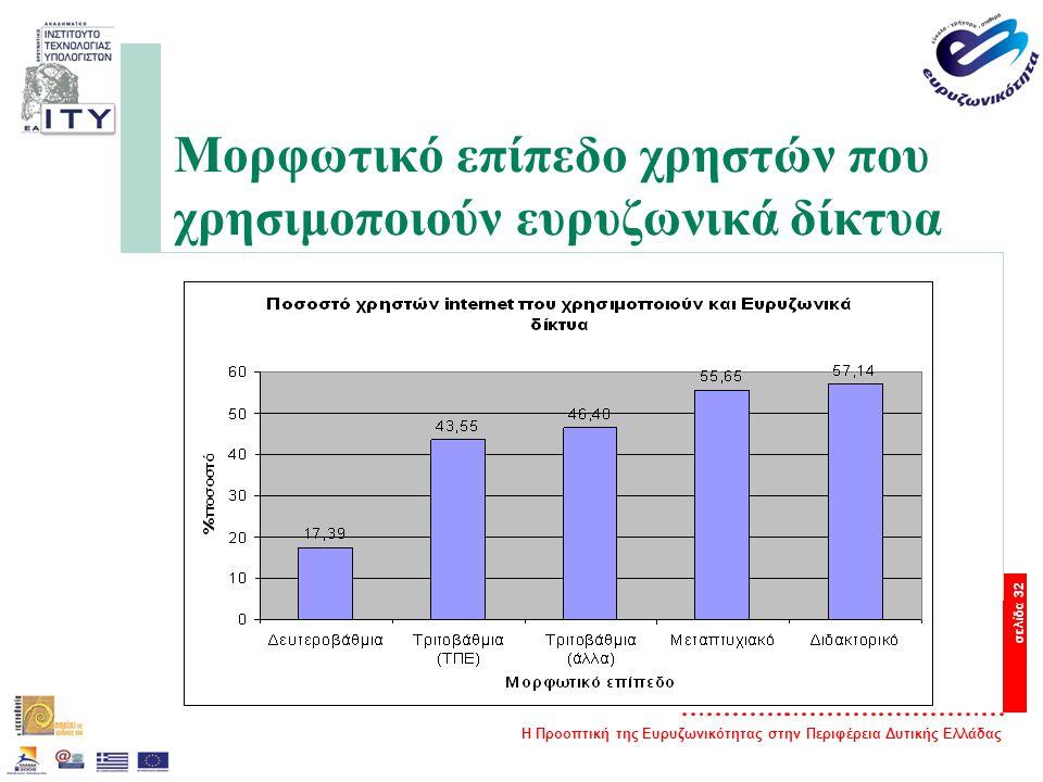 Η Προοπτική της Ευρυζωνικότητας στην Περιφέρεια Δυτικής Ελλάδας σελίδα 32 Μορφωτικό επίπεδο χρηστών που χρησιμοποιούν ευρυζωνικά δίκτυα