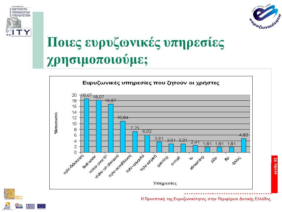 Η Προοπτική της Ευρυζωνικότητας στην Περιφέρεια Δυτικής Ελλάδας σελίδα 33 Ποιες ευρυζωνικές υπηρεσίες χρησιμοποιούμε;