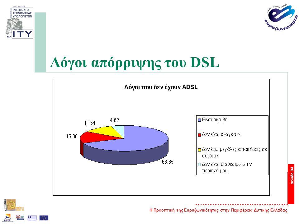 Η Προοπτική της Ευρυζωνικότητας στην Περιφέρεια Δυτικής Ελλάδας σελίδα 34 Λόγοι απόρριψης του DSL