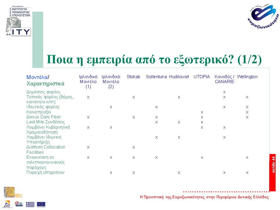 Η Προοπτική της Ευρυζωνικότητας στην Περιφέρεια Δυτικής Ελλάδας σελίδα 44 Ποια η εμπειρία από το εξωτερικό.
