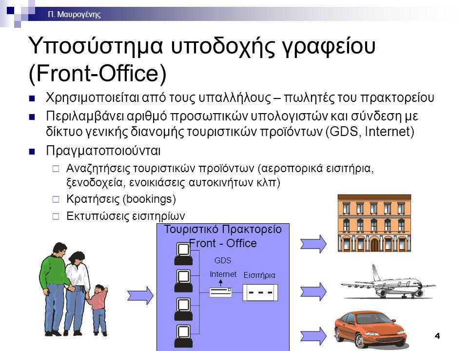 4 Π. Μαυρογένης Υποσύστημα υποδοχής γραφείου (Front-Office) Χρησιμοποιείται από τους υπαλλήλους – πωλητές του πρακτορείου Περιλαμβάνει αριθμό προσωπικ