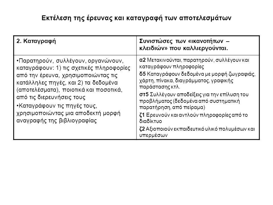 Εκτέλεση της έρευνας και καταγραφή των αποτελεσμάτων 2.