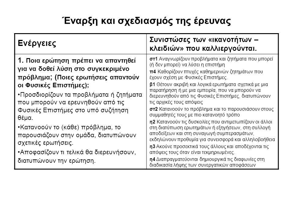 Έναρξη και σχεδιασμός της έρευνας Ενέργειες Συνιστώσες των «ικανοτήτων – κλειδιών» που καλλιεργούνται.