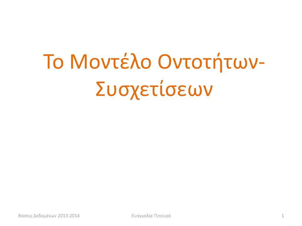 Βάσεις Δεδομένων 2013-2014Ευαγγελία Πιτουρά42 Οι τύποι συσχετίσεων μπορεί να έχουν και γνωρίσματα Παράδειγμα (ώρες απασχόλησης, ημερομηνία έναρξης) Πότε είναι αυτό καλή επιλογή αντί της δημιουργίας νέου τύπου οντοτήτων; Μπορεί να μεταφερθούν σε κάποια από τις οντότητες; (1:1, 1:Ν, Μ:Ν) (ταινία, ηθοποιός, ρόλος) (Φοιτητής, Τμήμα, Έτος Εγγραφής) (Φοιτητής, Μάθημα, Βαθμός) Γνωρίσματα Συσχετίσεων