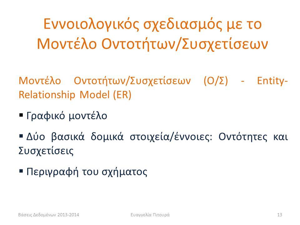 Βάσεις Δεδομένων 2013-2014Ευαγγελία Πιτουρά13 Μοντέλο Οντοτήτων/Συσχετίσεων (Ο/Σ) - Entity- Relationship Model (ER)  Γραφικό μοντέλο  Δύο βασικά δομ
