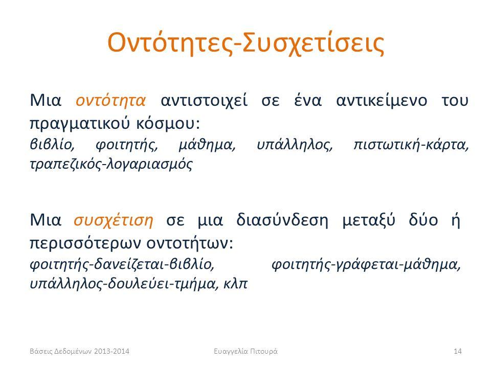Βάσεις Δεδομένων 2013-2014Ευαγγελία Πιτουρά14 Μια οντότητα αντιστοιχεί σε ένα αντικείμενο του πραγματικού κόσμου: βιβλίο, φοιτητής, μάθημα, υπάλληλος,